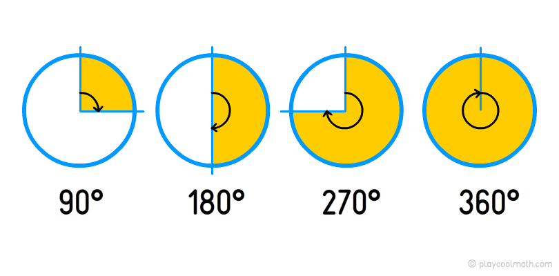 angles clock example