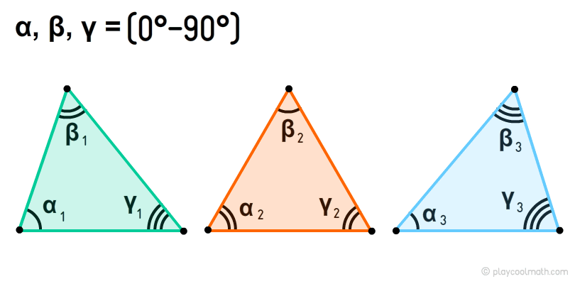 Acute-angled triangle, or acute triangle
