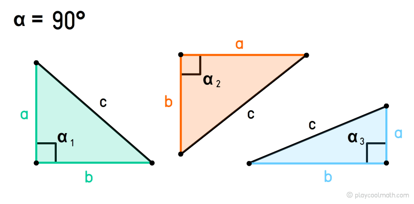 Right-angled triangle, or right triangle