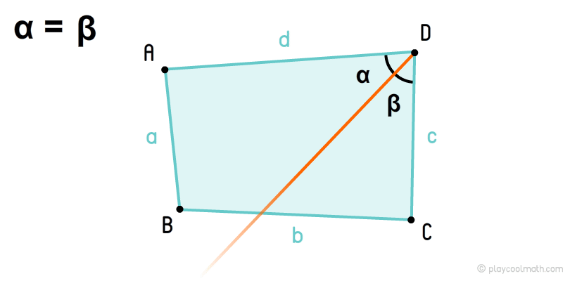 Quadrangle bisectors