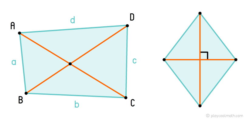 Quadrangle diagonals