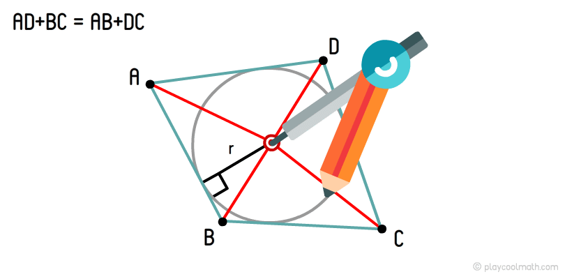 How to write a circle into a quadrangle?